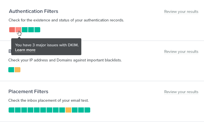 litmus email spam testing