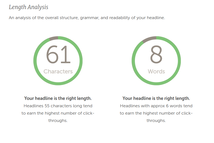 Headline analysis with CoSchedule's tool.