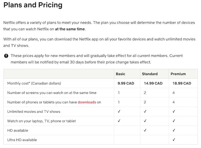 App Monetization Strategies - Subscriptions